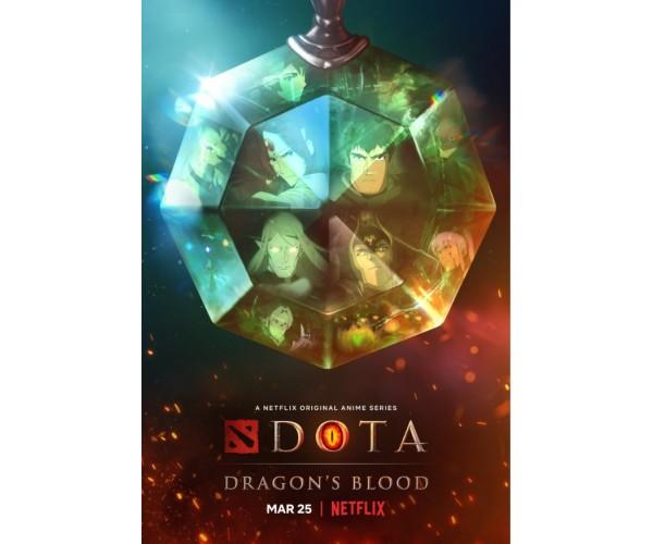Постер DOTA A3